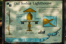 Little Sodus Point Lighthouse
